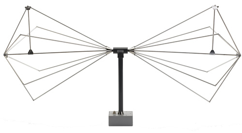 ABF-900 - Com-Power Antennas